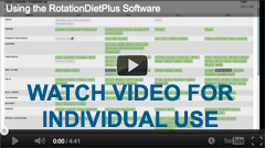 Watch Rotation Diet Software Video for Individual Use